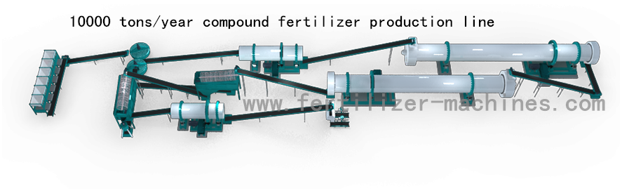 100,000 tons compound  fertilizer production line 1