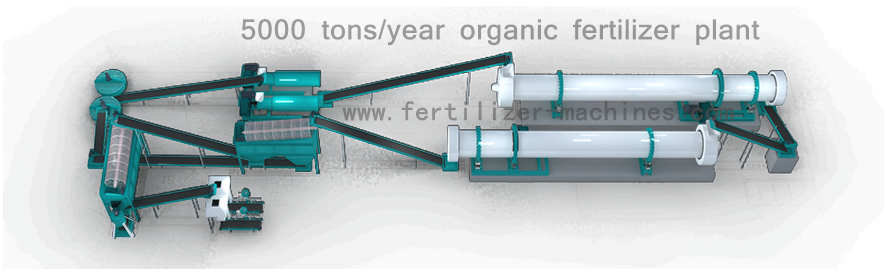 50,000 tons organic fertilizer production line 1